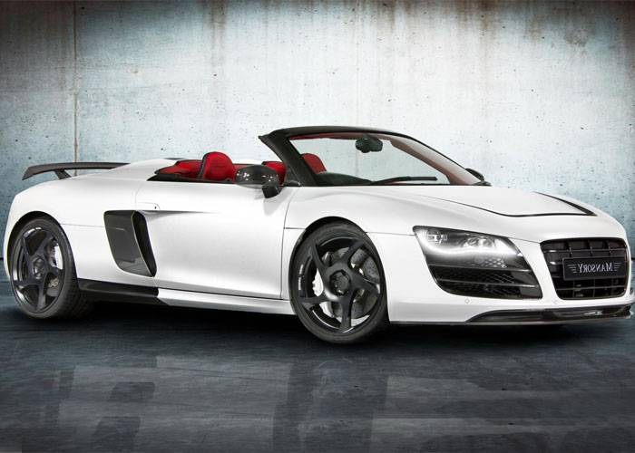 HIRE AUDI R8 SPYDER UK